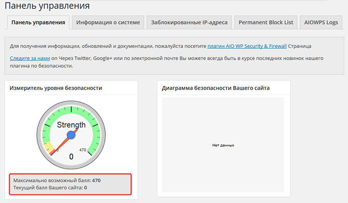 панель WP Security